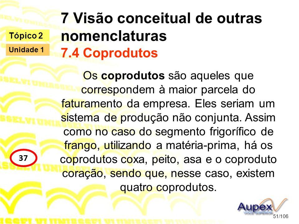7 Visão conceitual de outras nomenclaturas 7.4 Coprodutos Os coprodutos são aqueles que correspondem à maior parcela do faturamento da empresa. Eles s