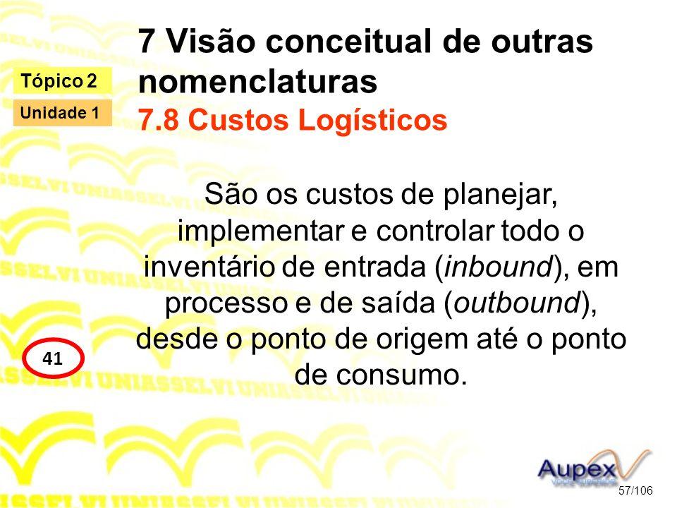 7 Visão conceitual de outras nomenclaturas 7.8 Custos Logísticos São os custos de planejar, implementar e controlar todo o inventário de entrada (inbo