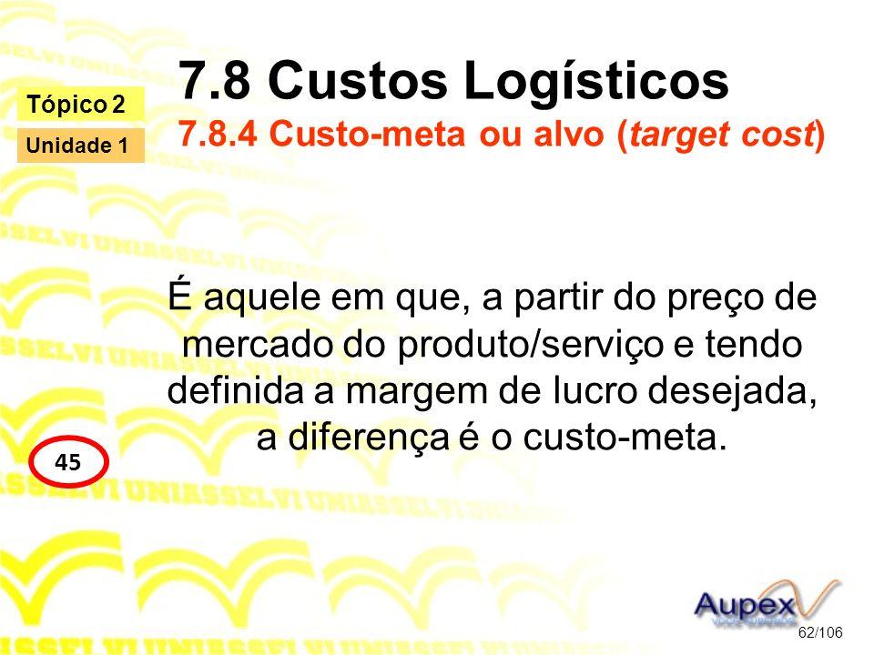 7.8 Custos Logísticos 7.8.4 Custo-meta ou alvo (target cost) É aquele em que, a partir do preço de mercado do produto/serviço e tendo definida a marge