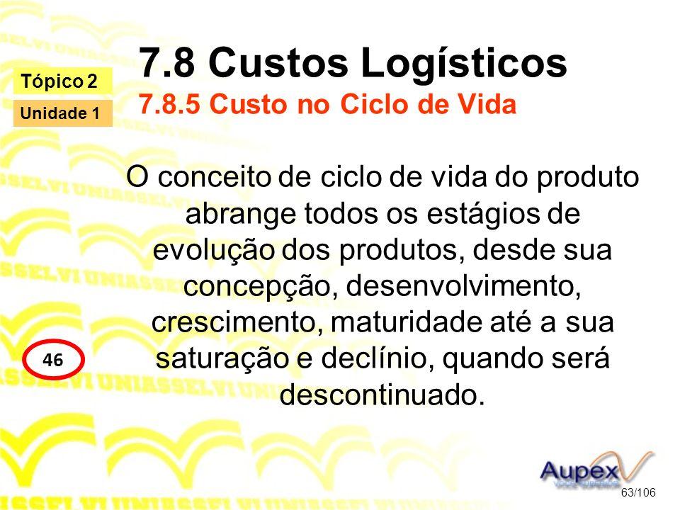 7.8 Custos Logísticos 7.8.5 Custo no Ciclo de Vida O conceito de ciclo de vida do produto abrange todos os estágios de evolução dos produtos, desde su