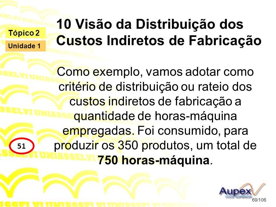 10 Visão da Distribuição dos Custos Indiretos de Fabricação Como exemplo, vamos adotar como critério de distribuição ou rateio dos custos indiretos de