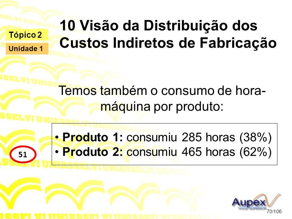 10 Visão da Distribuição dos Custos Indiretos de Fabricação Temos também o consumo de hora- máquina por produto: 70/106 Tópico 2 51 Unidade 1 Produto
