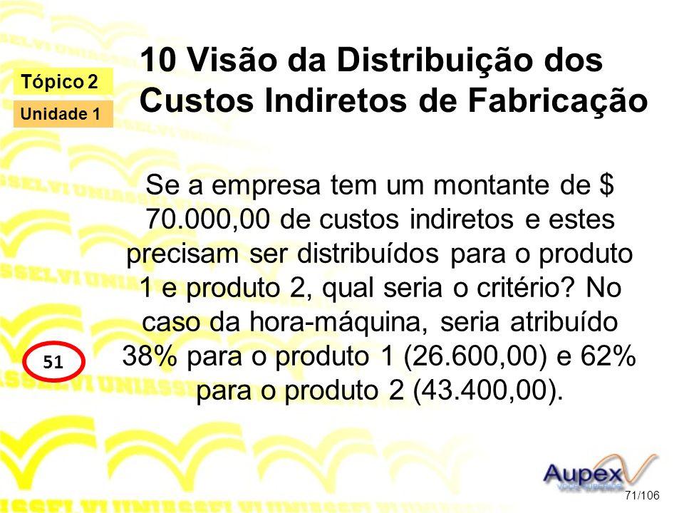 10 Visão da Distribuição dos Custos Indiretos de Fabricação Se a empresa tem um montante de $ 70.000,00 de custos indiretos e estes precisam ser distr