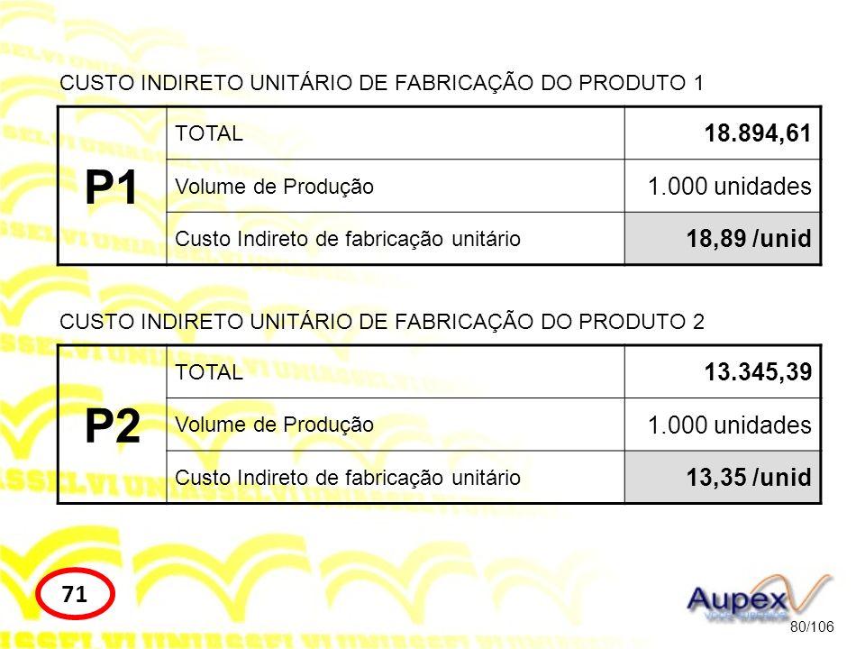80/106 71 CUSTO INDIRETO UNITÁRIO DE FABRICAÇÃO DO PRODUTO 1 P1 TOTAL 18.894,61 Volume de Produção 1.000 unidades Custo Indireto de fabricação unitári