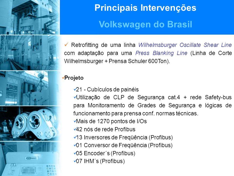 Principais Intervenções Volkswagen do Brasil Retrofitting de uma linha Wilhelmsburger Oscillate Shear Line com adaptação para uma Press Blanking Line (Linha de Corte Wilhelmsburger + Prensa Schuler 600Ton).