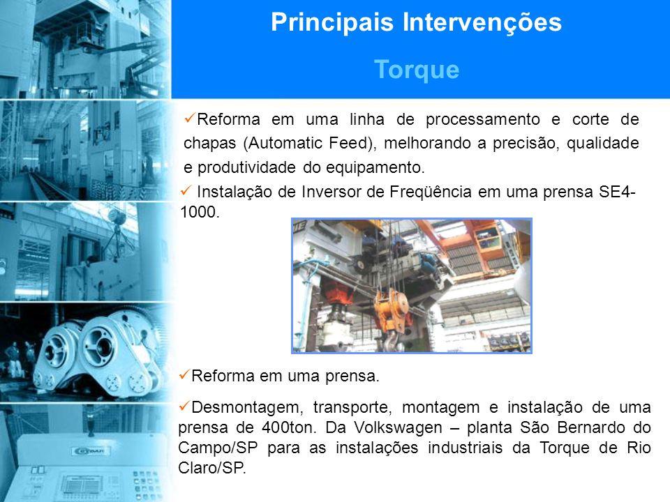 Principais Intervenções Torque Reforma em uma linha de processamento e corte de chapas (Automatic Feed), melhorando a precisão, qualidade e produtividade do equipamento.