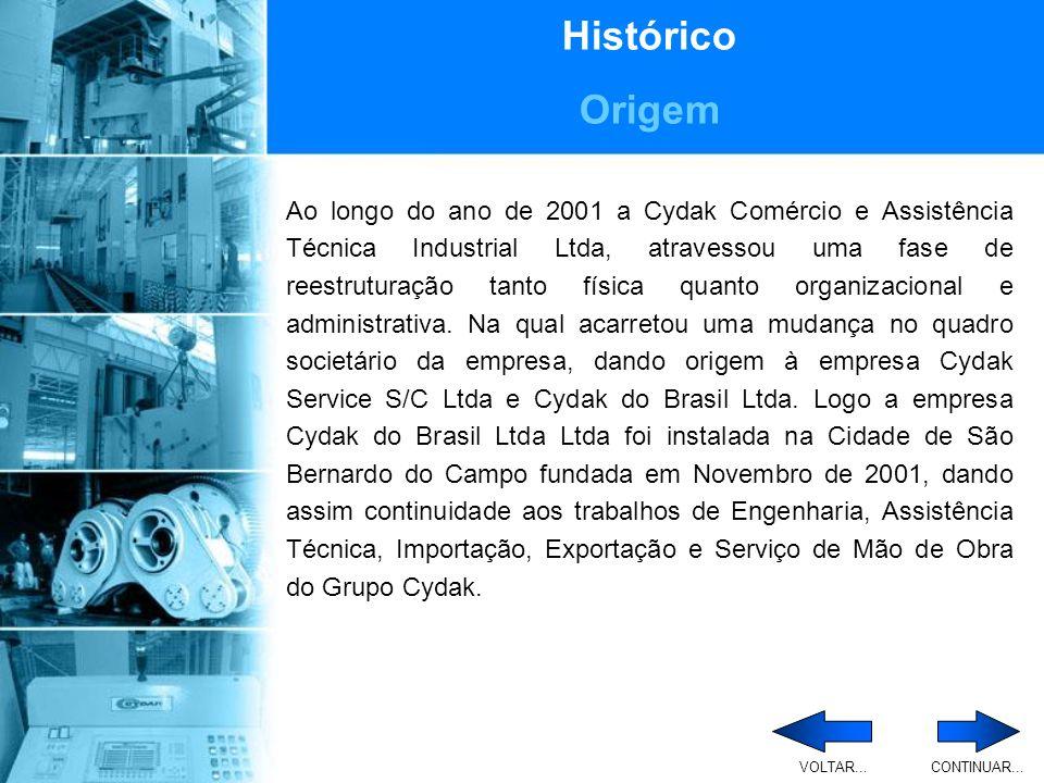 Histórico Origem No decorrer do ano de 2002 a Cydak deixou de atuar com a empresa CPI e passou a representar a empresa ISI NORGREN que atua com produtos para a automação e movimentação de peças (garras, ventosas, bombas de vácuo, garras de fixação, etc.) utilizadas nas indústrias de automóveis, vidros e plástico.