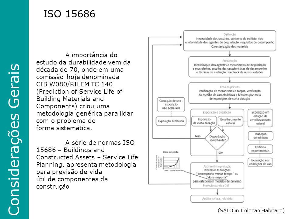 Considerações Gerais ISO 15686 A importância do estudo da durabilidade vem da década de 70, onde em uma comissão hoje denominada CIB W080/RILEM TC 140 (Prediction of Service Life of Building Materials and Components) criou uma metodologia genérica para lidar com o problema de forma sistemática.