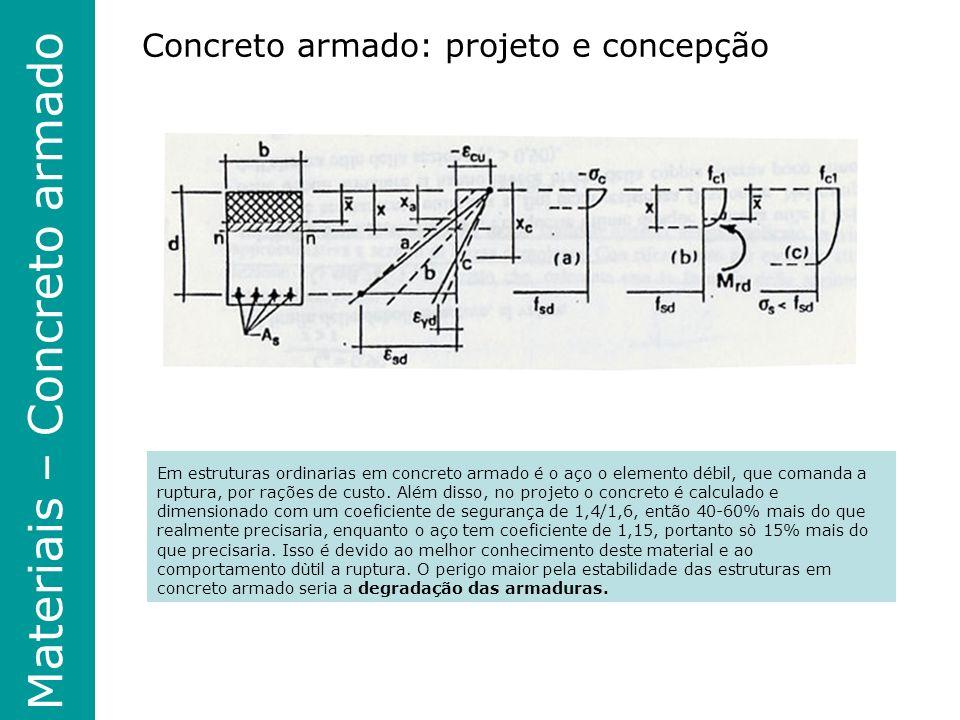 Concreto armado: projeto e concepção Em estruturas ordinarias em concreto armado é o aço o elemento débil, que comanda a ruptura, por rações de custo.