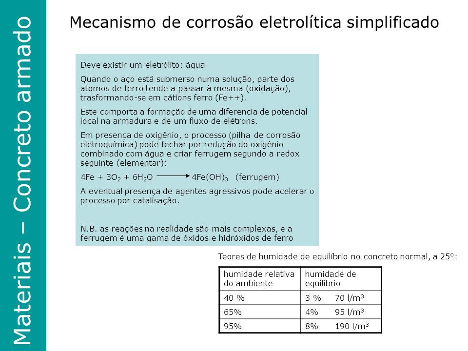 Mecanismo de corrosão eletrolítica simplificado Deve existir um eletrólito: água Quando o aço está submerso numa solução, parte dos atomos de ferro tende a passar à mesma (oxidação), trasformando-se em cátions ferro (Fe++).