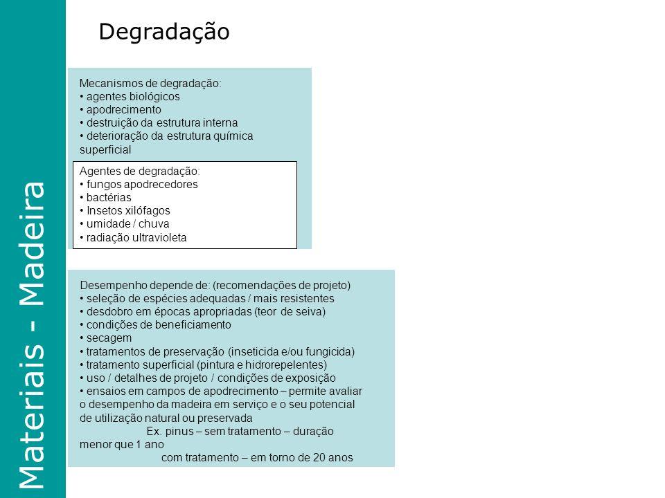 Materiais - Madeira Degradação Desempenho depende de: (recomendações de projeto) seleção de espécies adequadas / mais resistentes desdobro em épocas apropriadas (teor de seiva) condições de beneficiamento secagem tratamentos de preservação (inseticida e/ou fungicida) tratamento superficial (pintura e hidrorepelentes) uso / detalhes de projeto / condições de exposição ensaios em campos de apodrecimento – permite avaliar o desempenho da madeira em serviço e o seu potencial de utilização natural ou preservada Ex.