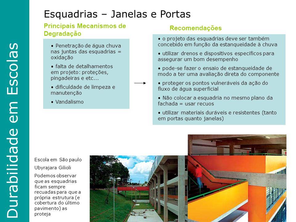 Durabilidade em Escolas Esquadrias – Janelas e Portas Penetração de água chuva nas juntas das esquadrias = oxidação falta de detalhamentos em projeto: proteções, pingadeiras e etc...