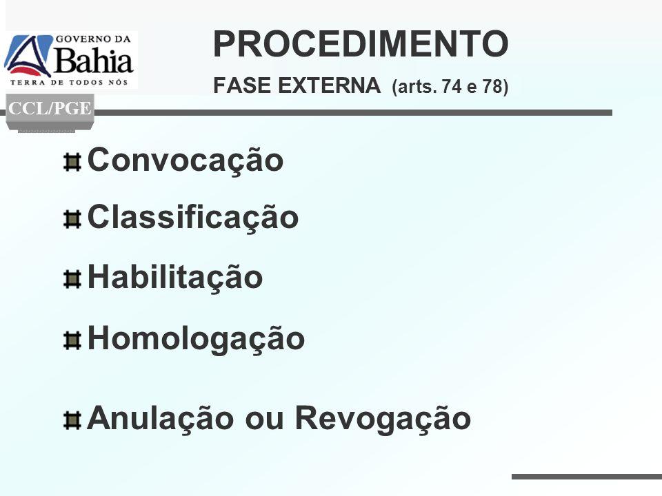 PROCEDIMENTO FASE EXTERNA (arts. 74 e 78) Convocação Classificação Habilitação Homologação Anulação ou Revogação CCL/PGE