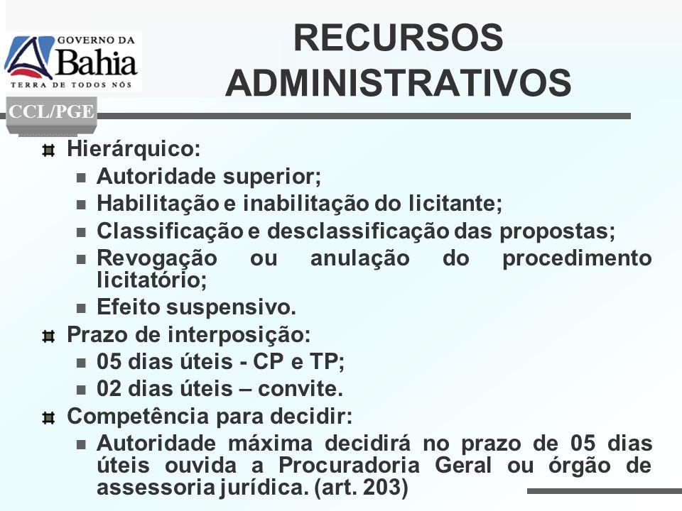 RECURSOS ADMINISTRATIVOS Hierárquico: Autoridade superior; Habilitação e inabilitação do licitante; Classificação e desclassificação das propostas; Re