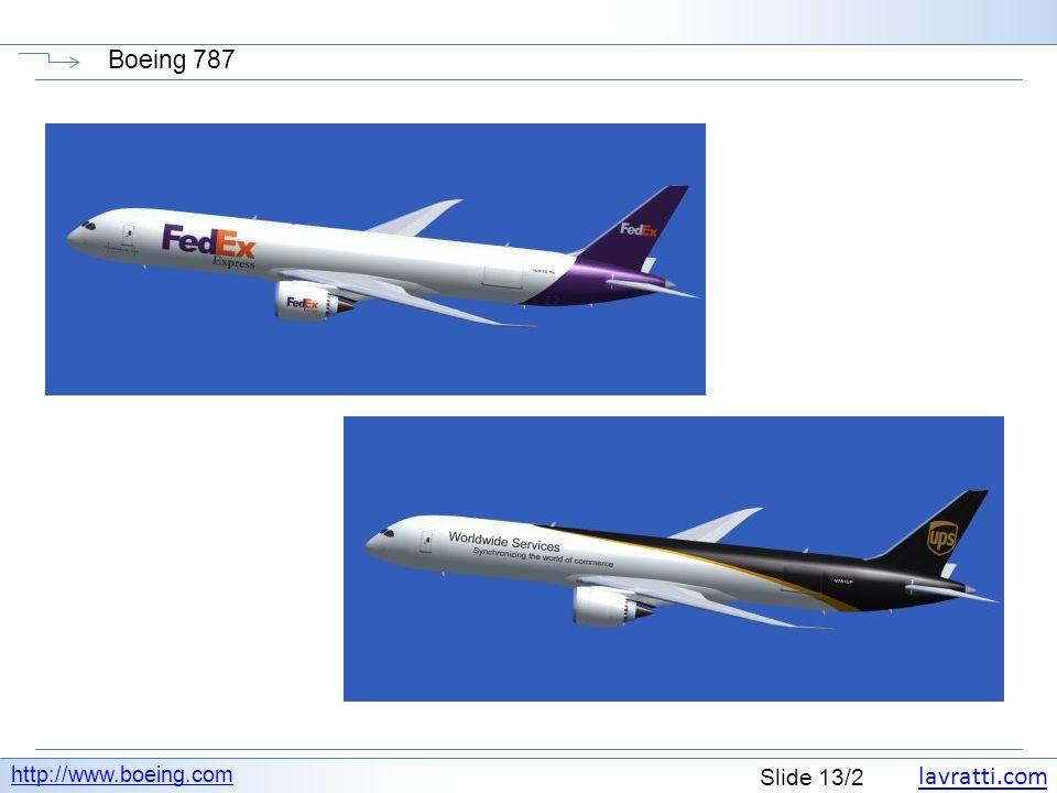 lavratti.com Slide 13/2 Boeing 787 http://www.boeing.com