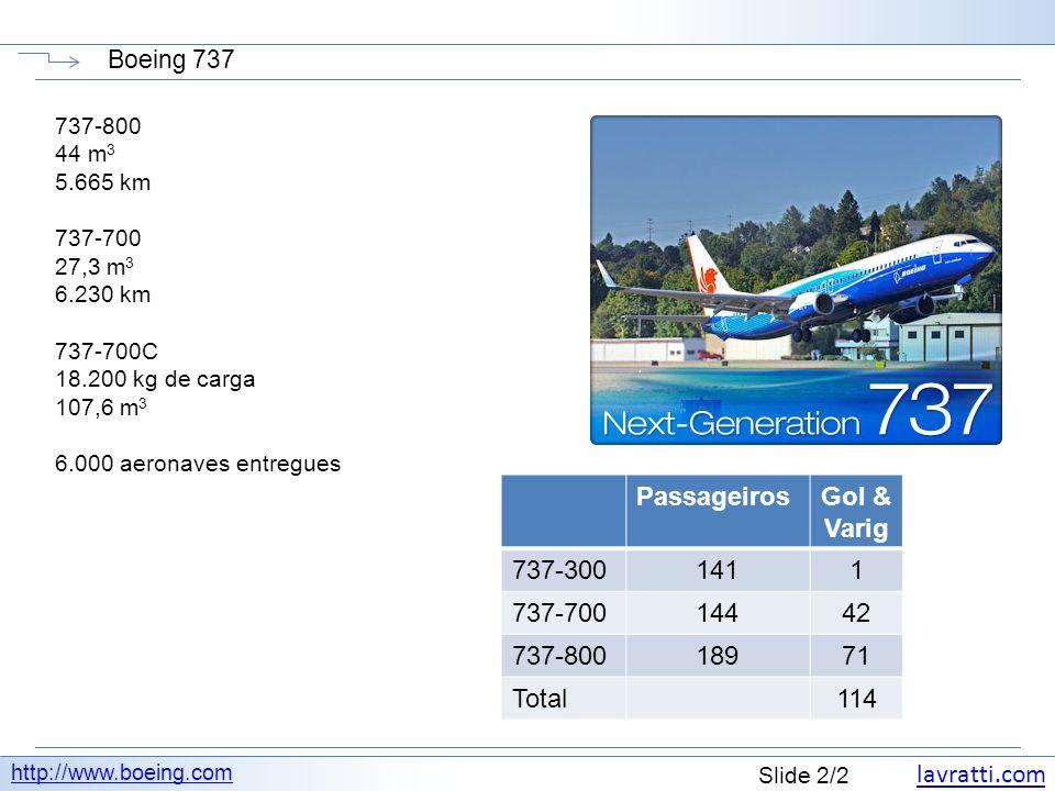 lavratti.com Slide 2/2 Boeing 737 http://www.boeing.com 737-800 44 m 3 5.665 km 737-700 27,3 m 3 6.230 km 737-700C 18.200 kg de carga 107,6 m 3 6.000 aeronaves entregues PassageirosGol & Varig 737-3001411 737-70014442 737-80018971 Total114