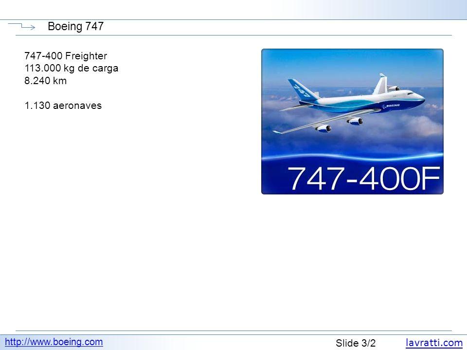 lavratti.com Slide 34/2 Capacidade de passageiros: Boeing x Airbus