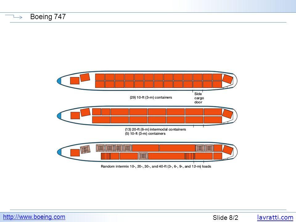 lavratti.com Slide 8/2 Boeing 747 http://www.boeing.com