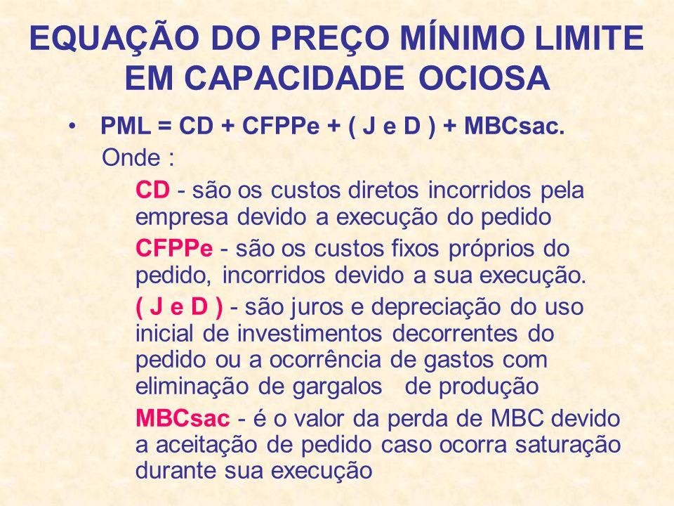 EQUAÇÃO DO PREÇO MÍNIMO LIMITE EM CAPACIDADE OCIOSA PML = CD + CFPPe + ( J e D ) + MBCsac. Onde : CD - são os custos diretos incorridos pela empresa d