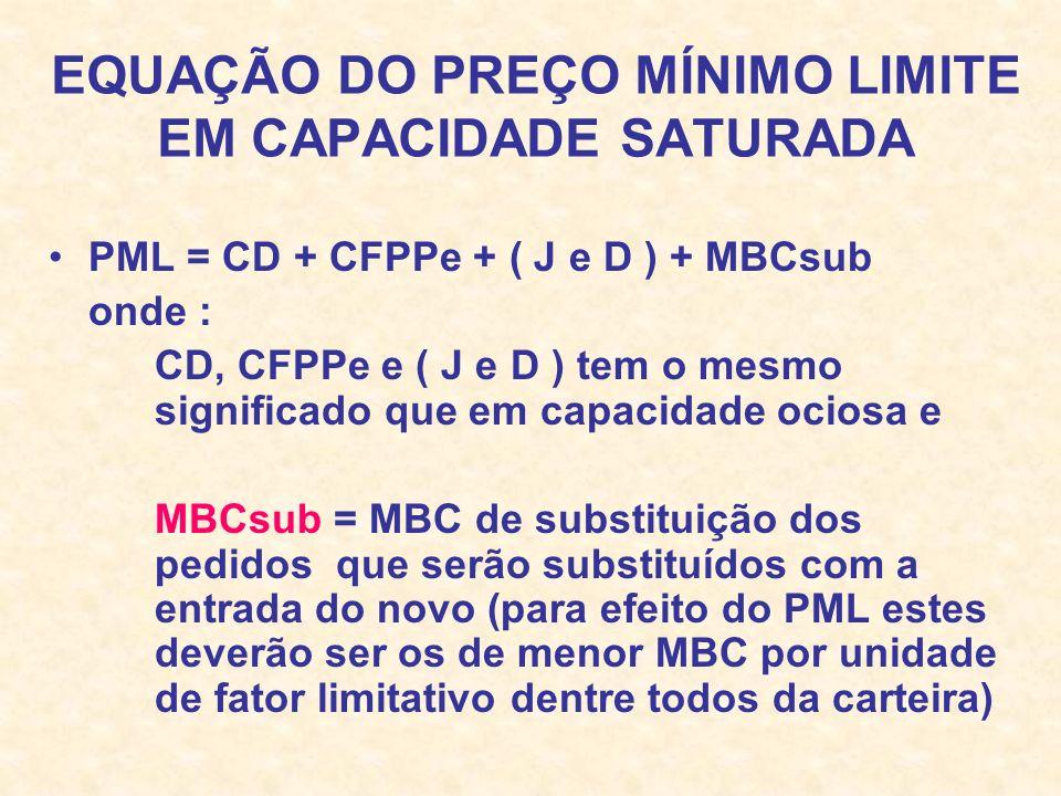 EQUAÇÃO DO PREÇO MÍNIMO LIMITE EM CAPACIDADE SATURADA PML = CD + CFPPe + ( J e D ) + MBCsub onde : CD, CFPPe e ( J e D ) tem o mesmo significado que e