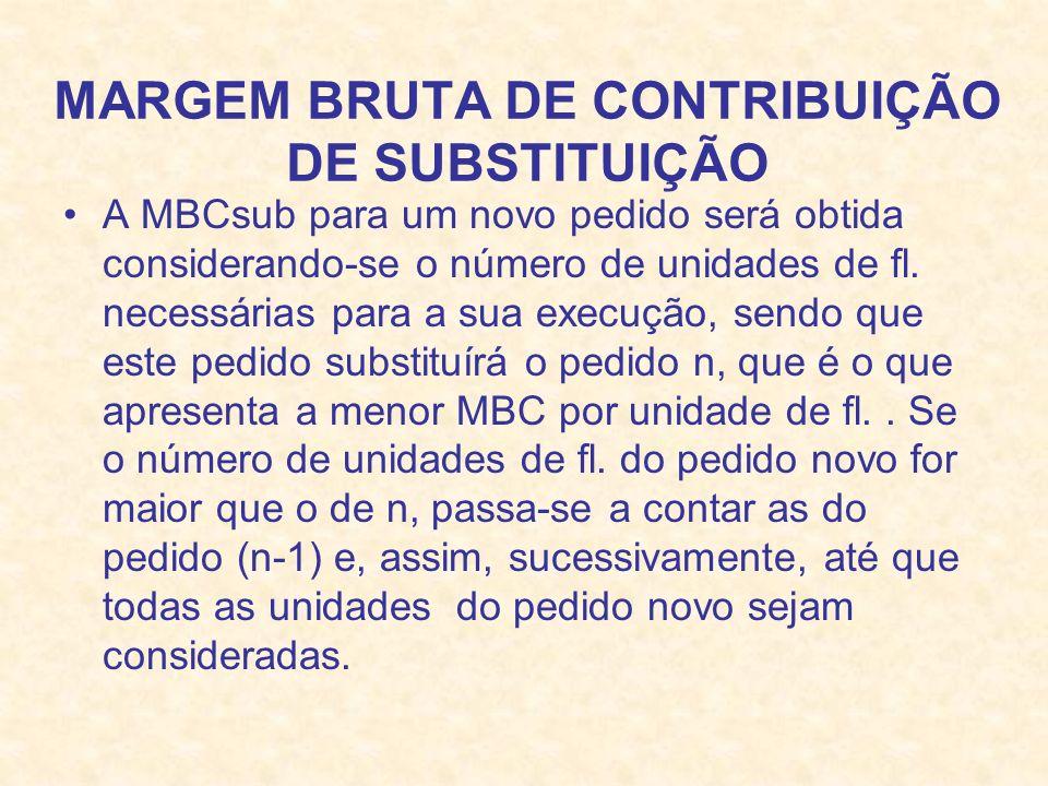 MARGEM BRUTA DE CONTRIBUIÇÃO DE SUBSTITUIÇÃO A MBCsub para um novo pedido será obtida considerando-se o número de unidades de fl. necessárias para a s