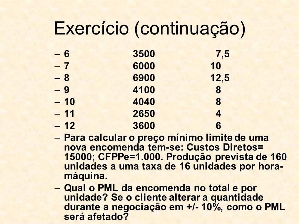 Exercício (continuação) –6 3500 7,5 –7 6000 10 –8 6900 12,5 –9 4100 8 –10 4040 8 –11 2650 4 –12 3600 6 –Para calcular o preço mínimo limite de uma nov