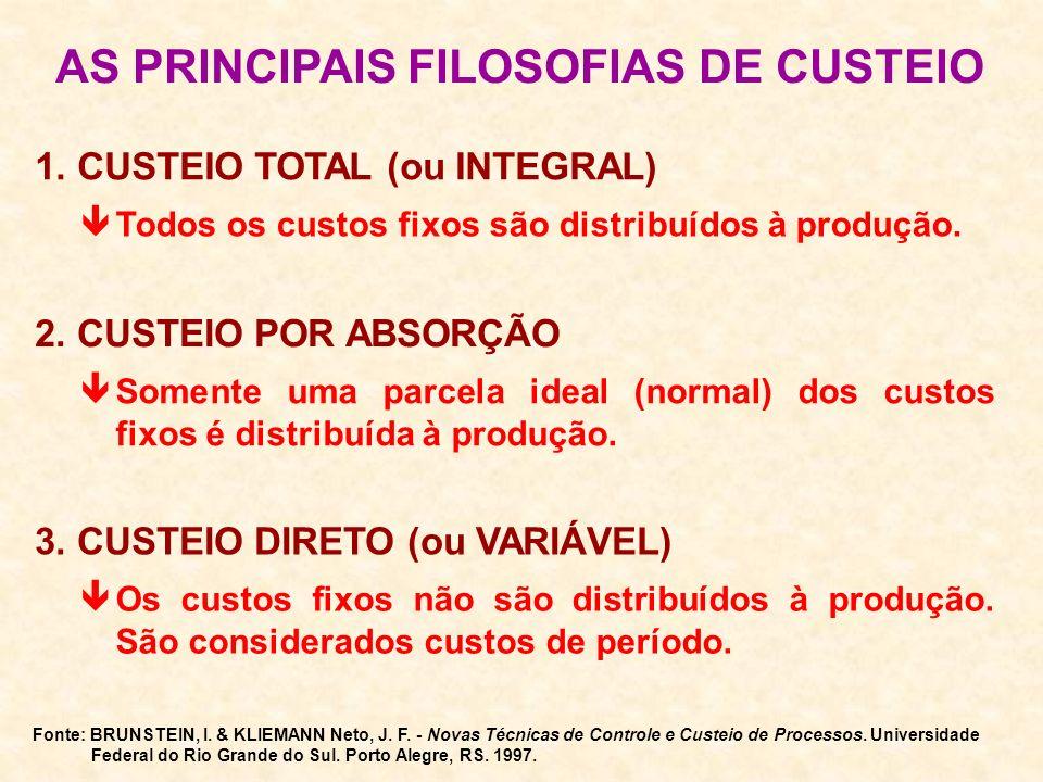 AS PRINCIPAIS FILOSOFIAS DE CUSTEIO 1. CUSTEIO TOTAL (ou INTEGRAL) Fonte: BRUNSTEIN, I. & KLIEMANN Neto, J. F. - Novas Técnicas de Controle e Custeio
