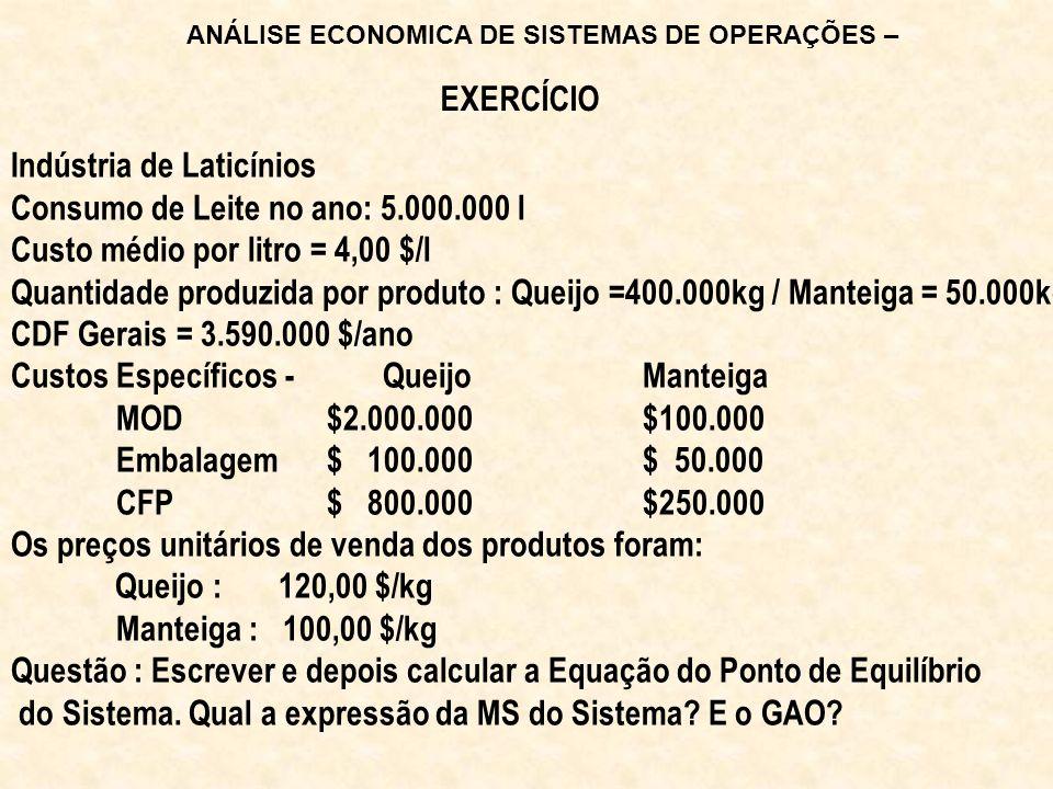 EXERCÍCIO Indústria de Laticínios Consumo de Leite no ano: 5.000.000 l Custo médio por litro = 4,00 $/l Quantidade produzida por produto : Queijo =400