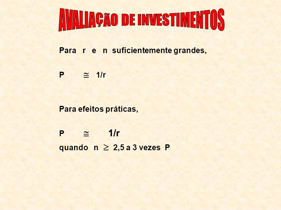 Para r e n suficientemente grandes, P 1/r Para efeitos práticas, P 1/r quando n 2,5 a 3 vezes P