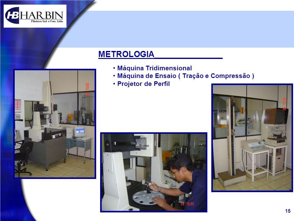 15 METROLOGIA_______________ Máquina Tridimensional Máquina de Ensaio ( Tração e Compressão ) Projetor de Perfil
