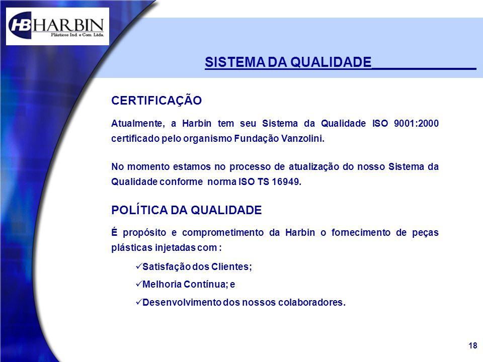 18 SISTEMA DA QUALIDADE______________ CERTIFICAÇÃO Atualmente, a Harbin tem seu Sistema da Qualidade ISO 9001:2000 certificado pelo organismo Fundação