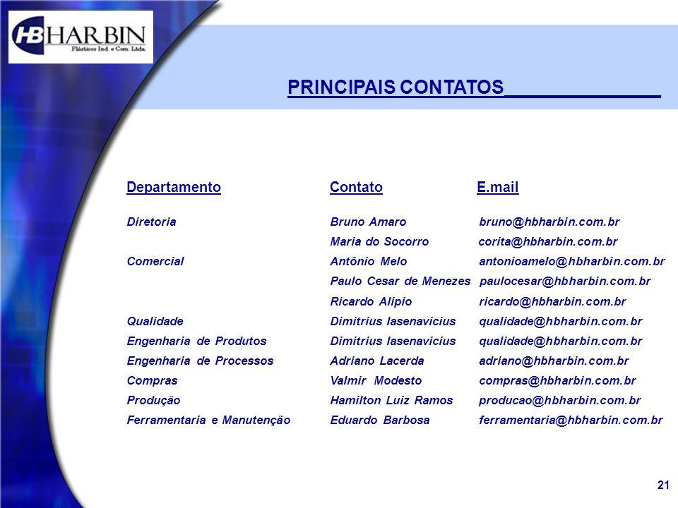 21 PRINCIPAIS CONTATOS_______________ DepartamentoContato E.mail DiretoriaBruno Amaro bruno@hbharbin.com.br Maria do Socorro corita@hbharbin.com.br Co