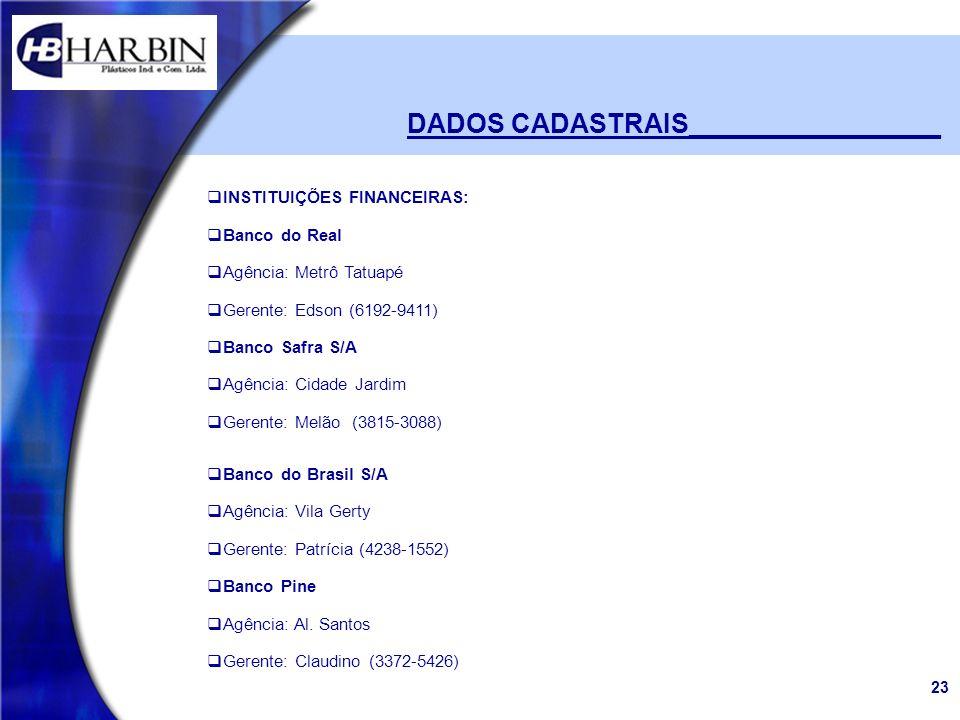 23 DADOS CADASTRAIS_________________ INSTITUIÇÕES FINANCEIRAS: Banco do Real Agência: Metrô Tatuapé Gerente: Edson (6192-9411) Banco Safra S/A Agência