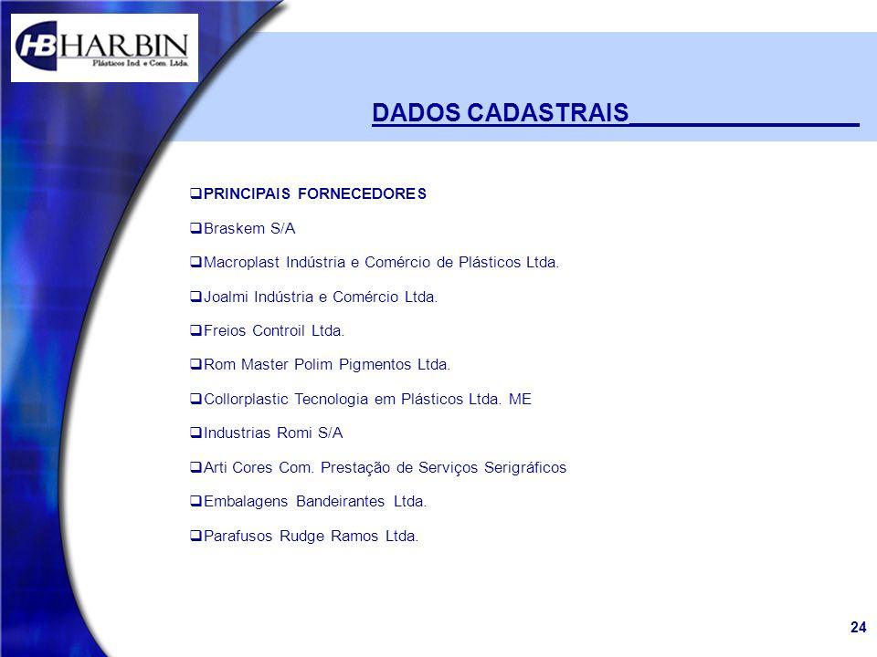 24 DADOS CADASTRAIS_________________ PRINCIPAIS FORNECEDORES Braskem S/A Macroplast Indústria e Comércio de Plásticos Ltda. Joalmi Indústria e Comérci