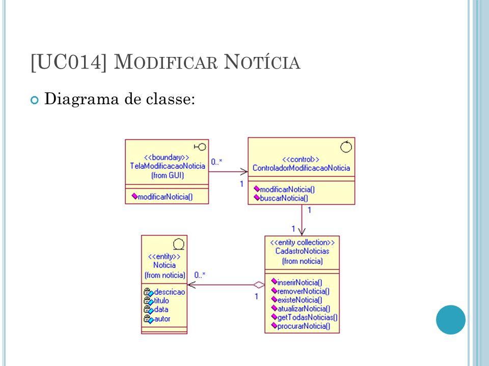 [UC014] M ODIFICAR N OTÍCIA Diagrama de classe: