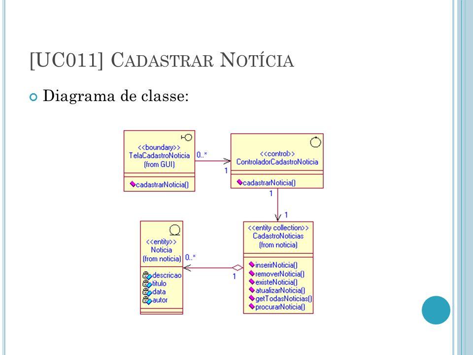 [UC011] C ADASTRAR N OTÍCIA Diagrama de classe: