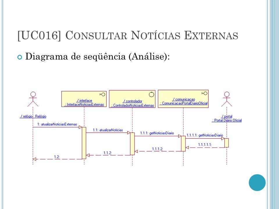 [UC016] C ONSULTAR N OTÍCIAS E XTERNAS Diagrama de seqüência (Análise):