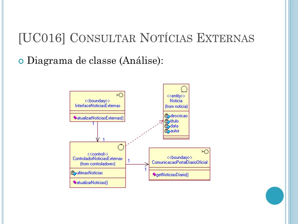 [UC016] C ONSULTAR N OTÍCIAS E XTERNAS Diagrama de classe (Análise):