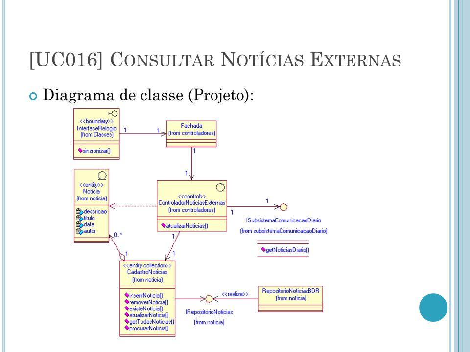 [UC016] C ONSULTAR N OTÍCIAS E XTERNAS Diagrama de classe (Projeto):