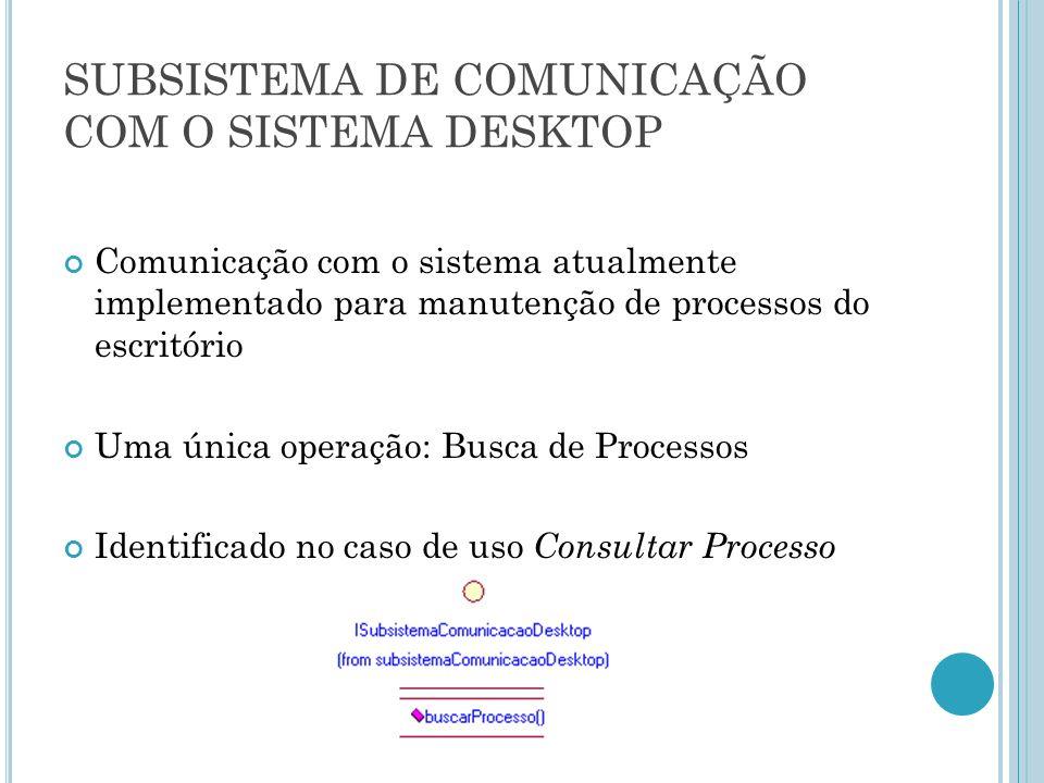 SUBSISTEMA DE COMUNICAÇÃO COM O SISTEMA DESKTOP Comunicação com o sistema atualmente implementado para manutenção de processos do escritório Uma única operação: Busca de Processos Identificado no caso de uso Consultar Processo