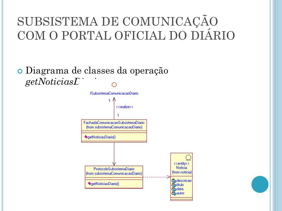 SUBSISTEMA DE COMUNICAÇÃO COM O PORTAL OFICIAL DO DIÁRIO Diagrama de classes da operação getNoticiasDiario :