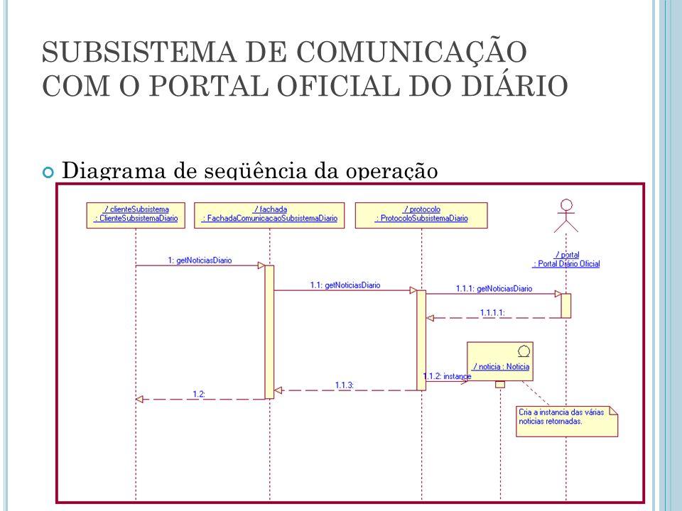 SUBSISTEMA DE COMUNICAÇÃO COM O PORTAL OFICIAL DO DIÁRIO Diagrama de seqüência da operação getNoticiasDiario :