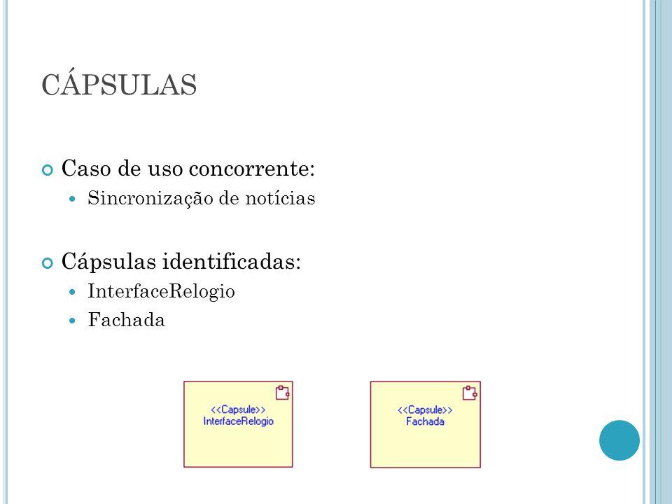 CÁPSULAS Caso de uso concorrente: Sincronização de notícias Cápsulas identificadas: InterfaceRelogio Fachada