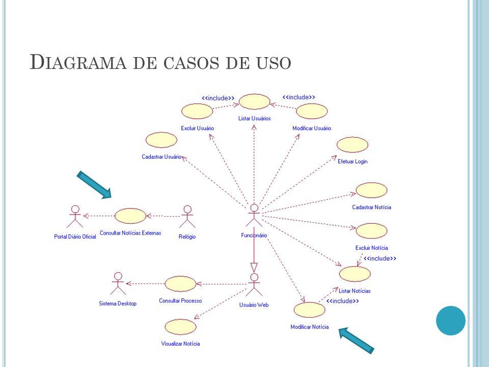 D IAGRAMA DE CASOS DE USO