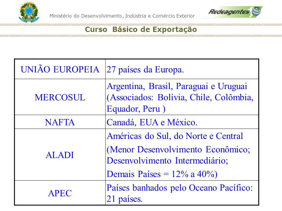 Ministério do Desenvolvimento, Indústria e Comércio Exterior Curso Básico de Exportação UNIÃO EUROPEIA27 países da Europa. MERCOSUL Argentina, Brasil,