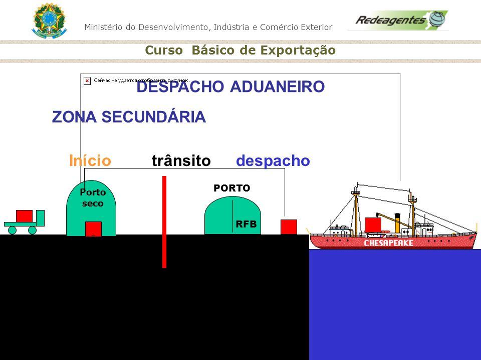 Ministério do Desenvolvimento, Indústria e Comércio Exterior Curso Básico de Exportação DESPACHO ADUANEIRO PORTO RFB Porto seco ZONA SECUNDÁRIA Início