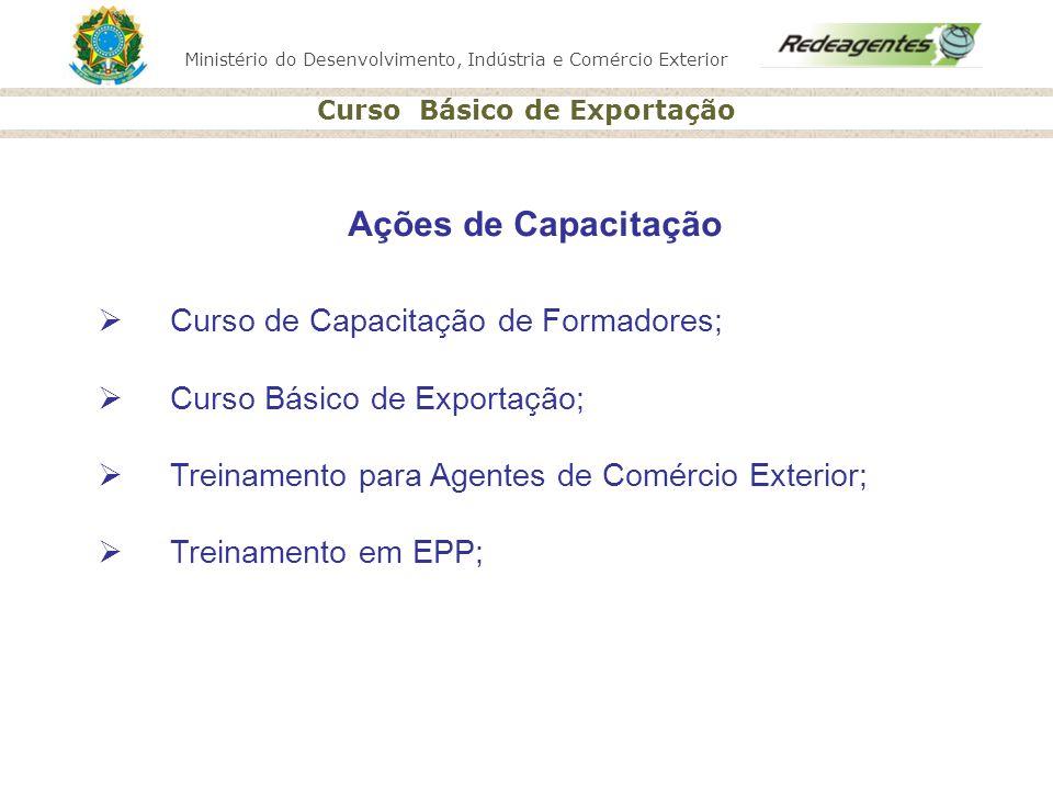 Ministério do Desenvolvimento, Indústria e Comércio Exterior Curso Básico de Exportação Ações de Capacitação Curso de Capacitação de Formadores; Curso
