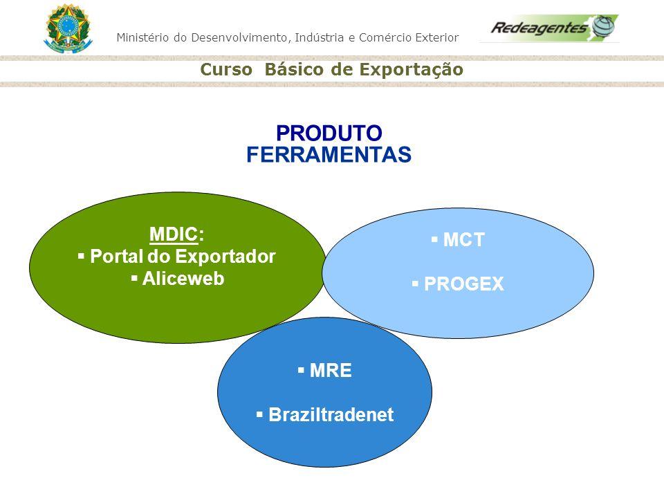 Ministério do Desenvolvimento, Indústria e Comércio Exterior Curso Básico de Exportação MDIC: Portal do Exportador Aliceweb MRE Braziltradenet MCT PRO