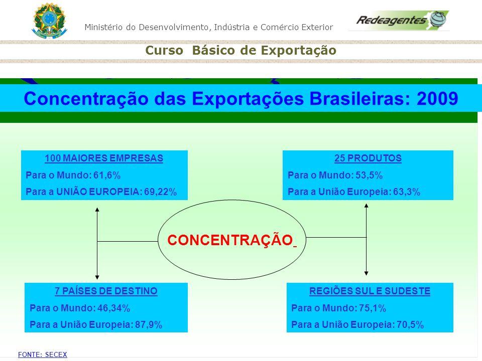 Ministério do Desenvolvimento, Indústria e Comércio Exterior Curso Básico de Exportação Ministério do Desenvolvimento, Indústria e Comércio Exterior 1