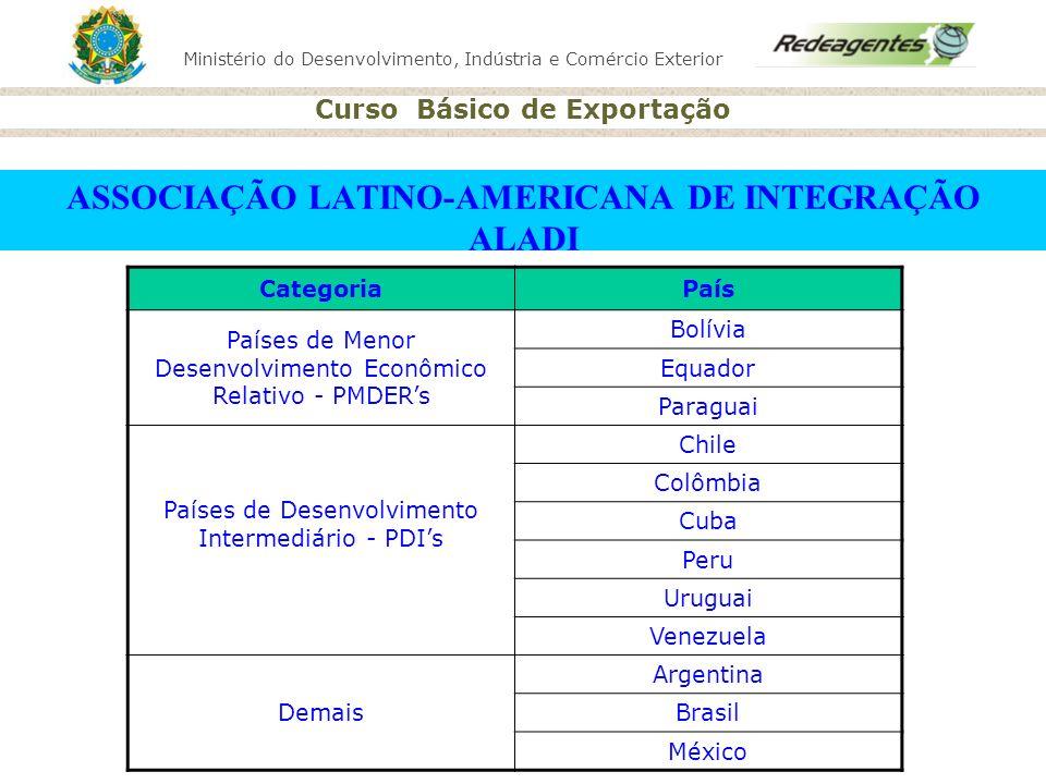 Ministério do Desenvolvimento, Indústria e Comércio Exterior Curso Básico de Exportação ASSOCIAÇÃO LATINO-AMERICANA DE INTEGRAÇÃO ALADI CategoriaPaís
